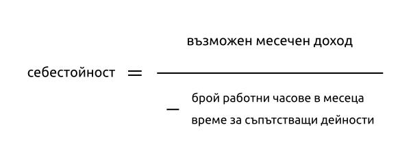 себестойност на услугата, цена, фрийланс, свободна практика, Николя Цокев, Иванка Могилска