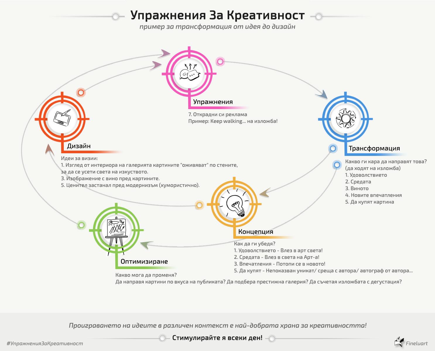 Любомира Попова, фрийланс, дизайн, свободна практика, безплатна онлайн консултация, питай дизайнер